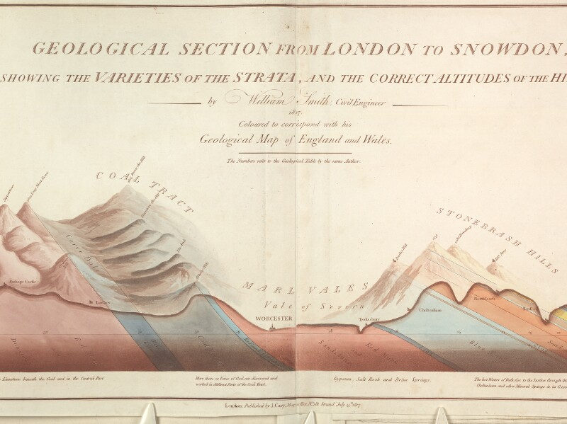 Key Works of Geological Literature, 1600-1900